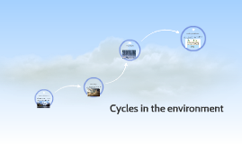 Cycles in the environment