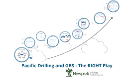 Copy of Copy of GBS Capabilities - Pacific Drilling