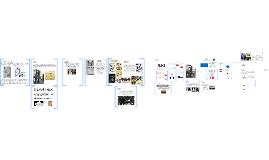 Relationship Marketing Timeline Group A & B