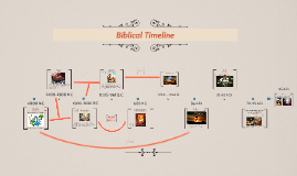 Copy of Biblical Timeline