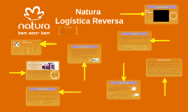 Natura Log 237 Stica Reversa By On Prezi