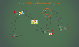 Sustainability in Health and Phys. Ed.