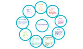 9 elements of digital citizenship by zaina zubaidi on Prezi