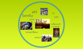 ART (S), JO (S), MÓN (S)