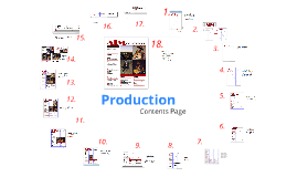 Production - Contents Page
