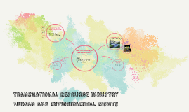 Transnational resource industry human and environmental righ