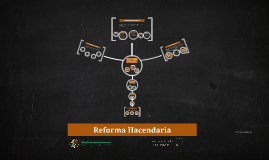 Copy of Reforma Hacendaria