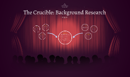 The Crucible: Background Research