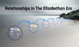 Relationships in The Elizabethan Era