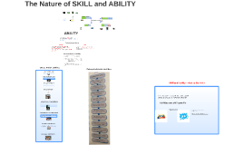 The Nature of SKILL and ABILITY
