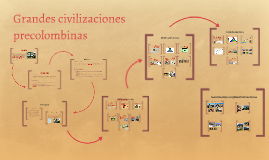 Copy of Grandes civilizaciones precolombinas