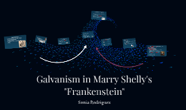 "Galvanism in Marry Shelly's ""Frankenstein"""