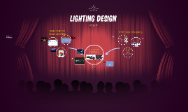 Lighting Production pt 2