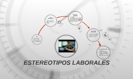 Copy of ESTEREOTIPOS LABORALES