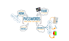 Passwords and your security