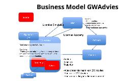 GW Advies