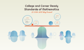College and Career Ready Standards of Mathematics