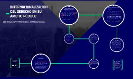 INTERNACIONALIZACIÓN DEL DERECHO EN SU ÁMBITO PÚBLICO