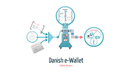 Danish e-Wallet