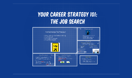 Copy of Your Career strategy 101