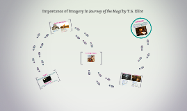 Importance of Imagery in Journey of the Magi by T.S. Eliot