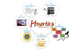 Heuréka Magyarország Kft. - Intézményakkreditáció