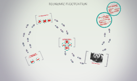 Copy of Pananaw sa paglutas sa suliranin ng Pambansang Ekonomiya