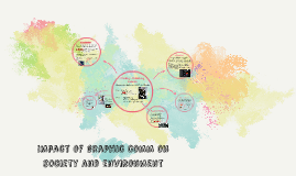 impact of graphic comm on society and environment