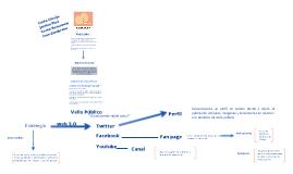 Copy of Vello Publico