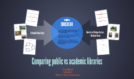 Library Assignment Visual Aid