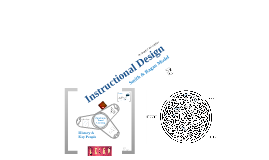 Instructional Design: the Smith and Regan Model