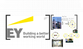 Copy of Ernst & Young Presentation