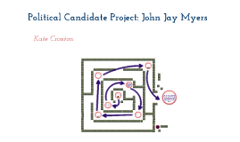 Political Candidate Project