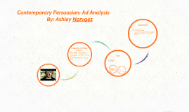 Contemporary Persuasion: Ad Analysis