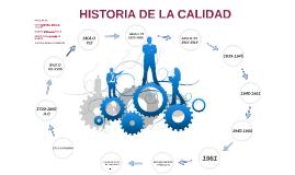 Copy of HISTORIA DE LA CALIDAD