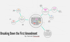 Breaking Down the First Ammendment