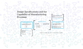 CH 4: Design Specifications and the Capability of the Manufacturing Process