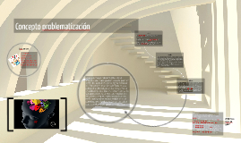 Copy of Concepto problematización