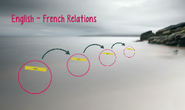 English - French Relations