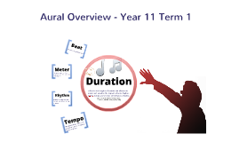 Duration Overview (template without questions)