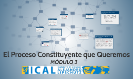Copy of Copy of Copy of ¿Qué es una Constitución?