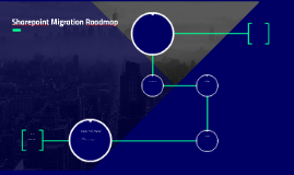 Sharepoint Migration Roadmap