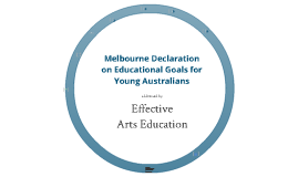Melbourne Declaration on Educational Goals for Young Australians