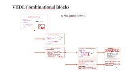 VHDL Combinational Blocks