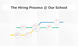 The Hiring Process @ Our School