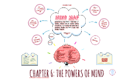 Copy of CHAPTER 6: THE POWERS OF MIND