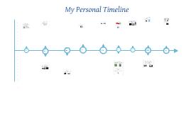 Copy of timeline by Alexandre Abud on Prezi