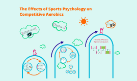 The Effects of Sports Psychology on Competitive Aerobics