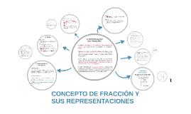 CONCEPTO DE FRACCIÓN