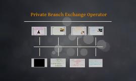 Public Branch Exchange Operator (PBX)